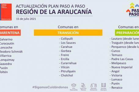 Lautaro, Traiguén Y Perquenco avanzan a fase 3 desde el próximo lunes